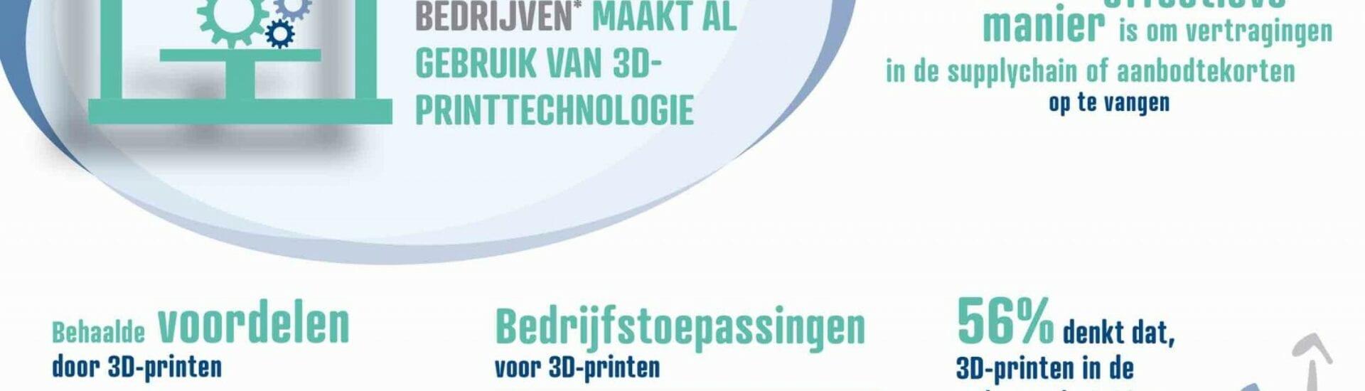 Reichelt Elektronik 3D Printen Oceanz 3D Printing 2