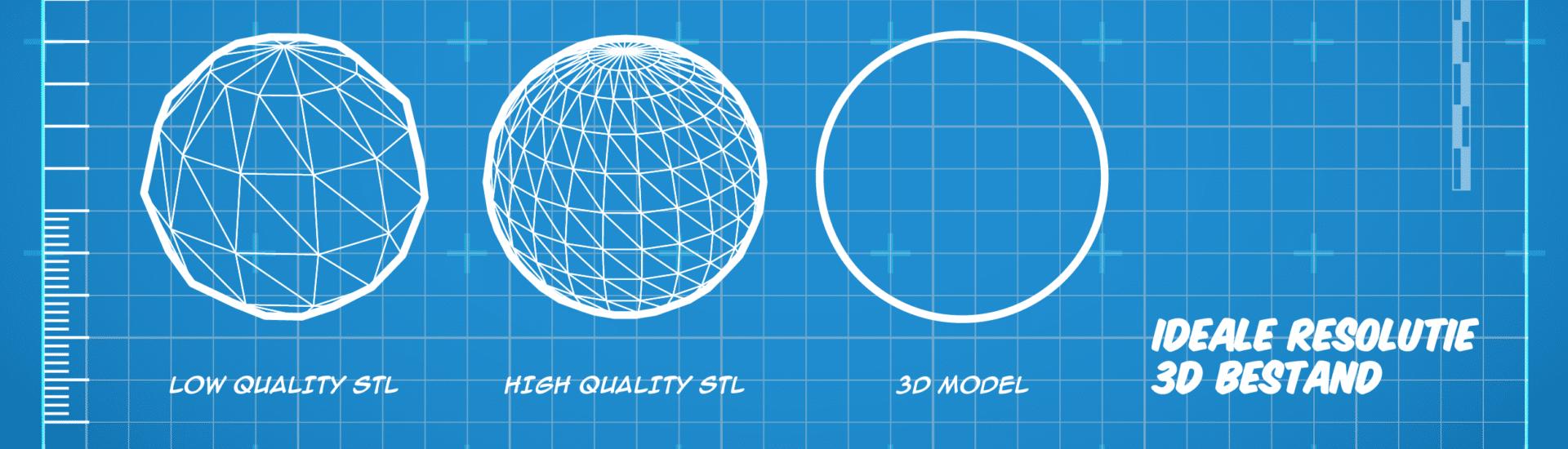 Oceanz Design Tip Resolutie